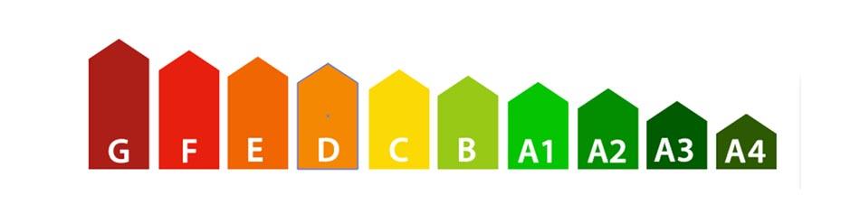 Classe energetica di casa: cos'è e quale scegliere